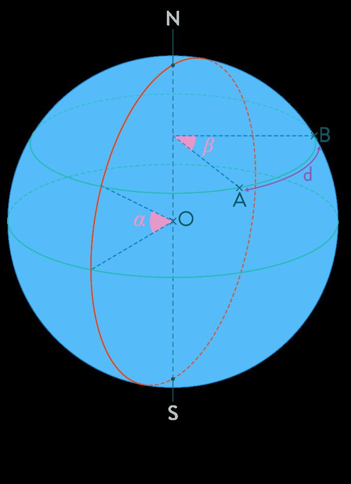 angles alternes internes parallèle