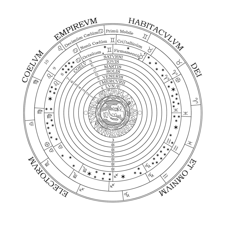 modèle géocentrique Ptolémée Aristote