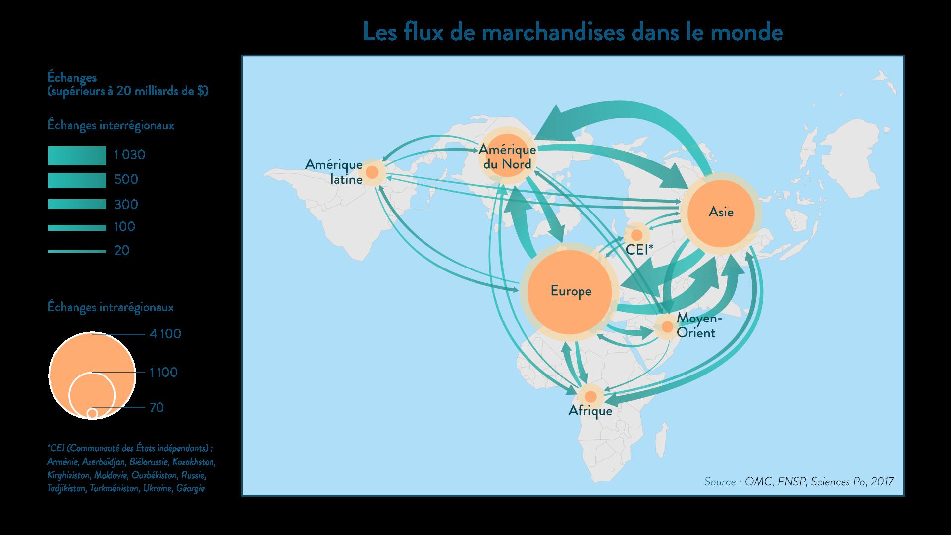 Les flux de marchandises dans le monde - SchoolMouv - géographie - 1re