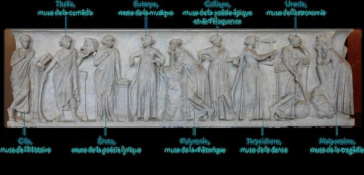 Les neuf muses mythologiques