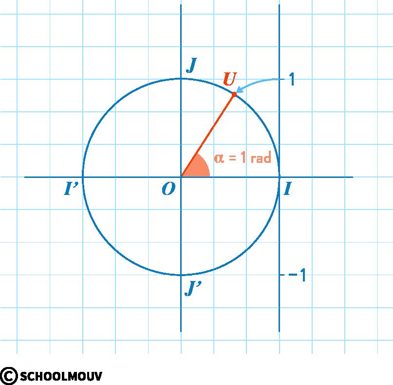 mathématiques première réforme fonctions trigonométriques