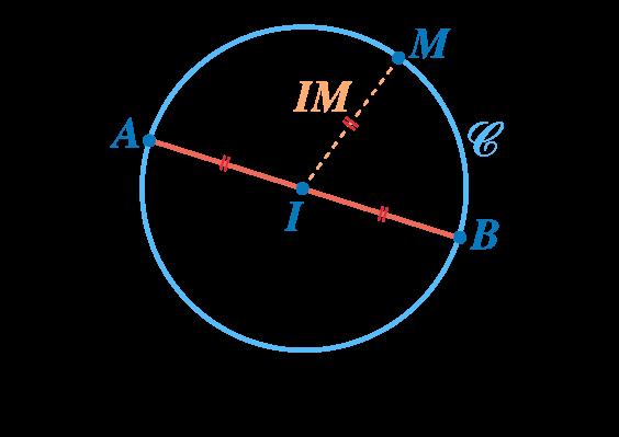 mathématiques première réforme calcul vectoriel produit scalaire