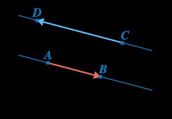 mathématiques première réforme géométrie repérée vecteurs colinéaires parallèles