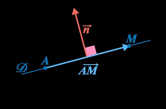 mathématiques première réforme géométrie repérée vecteur normal droite