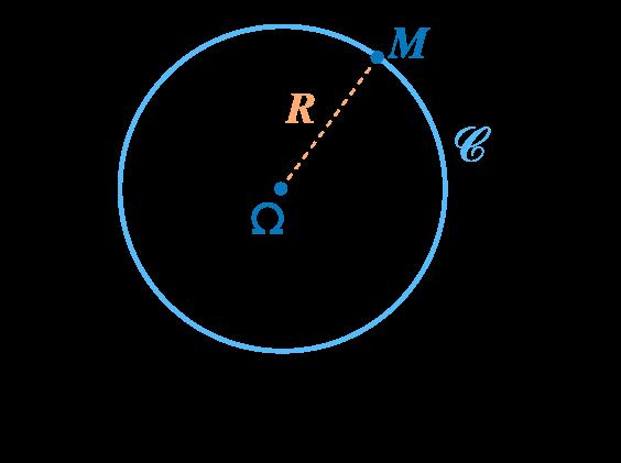 mathématiques première réforme géométrie repérée équation cercle