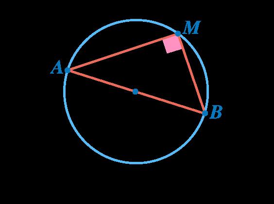 mathématiques première réforme géométrie repérée