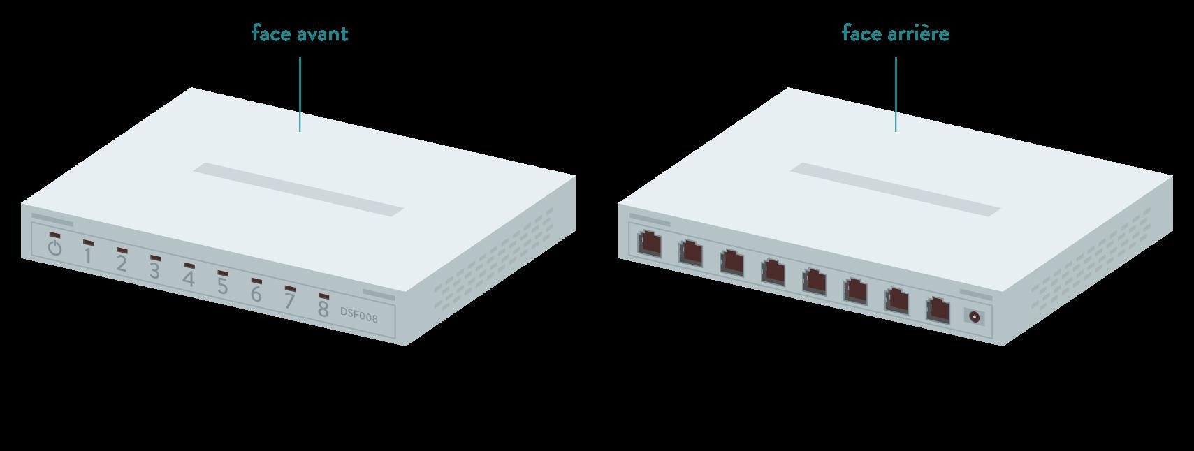 numérique sciences informatiques IP et le réseau local première commutateur