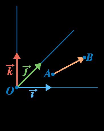 premiere sciences ingénieur calcul vectoriel repères