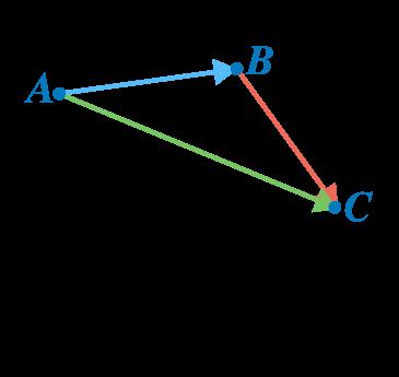 premiere sciences ingénieur calcul vectoriel repères addtion vecteurs