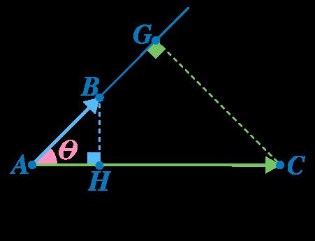 premiere sciences ingénieur calcul vectoriel repères produit scalaire vecteurs
