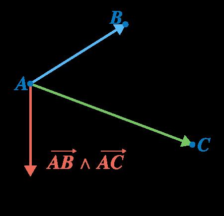 premiere sciences ingénieur calcul vectoriel repères produit vectoriel
