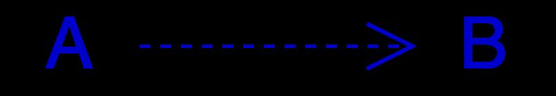 Alt Sciences de l'ingénieur première diagrammes SysML