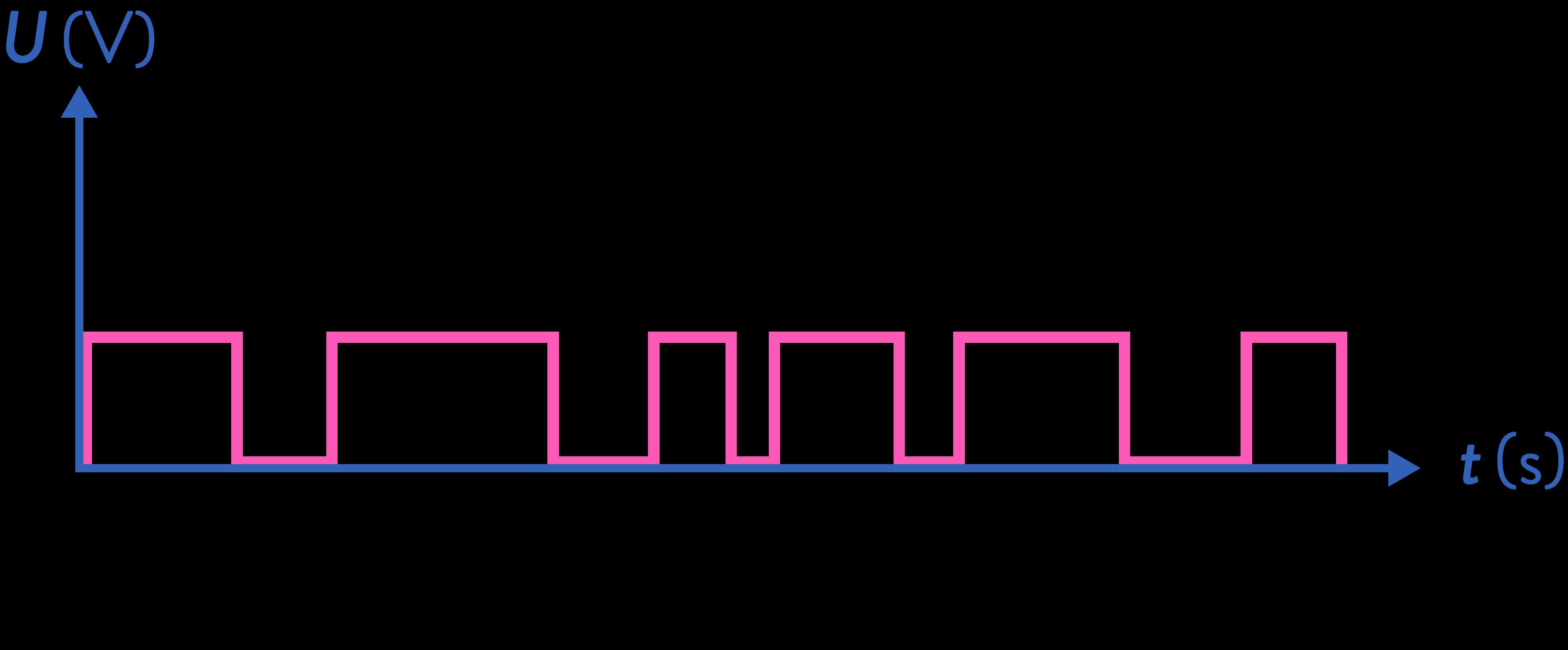 sciences ingénieur première signaux numériques binaires