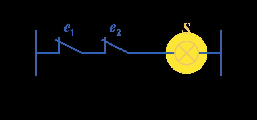 première sciences de l'ingénieur portes logiques