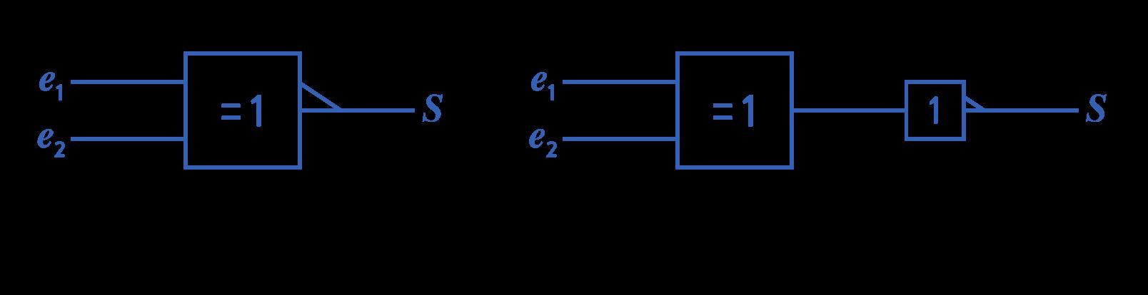 sciences de l'ingénieur porte logique