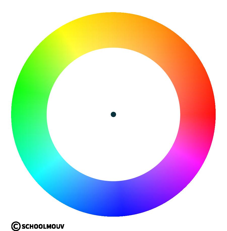 physique chimie première couleurs cercle chromatique