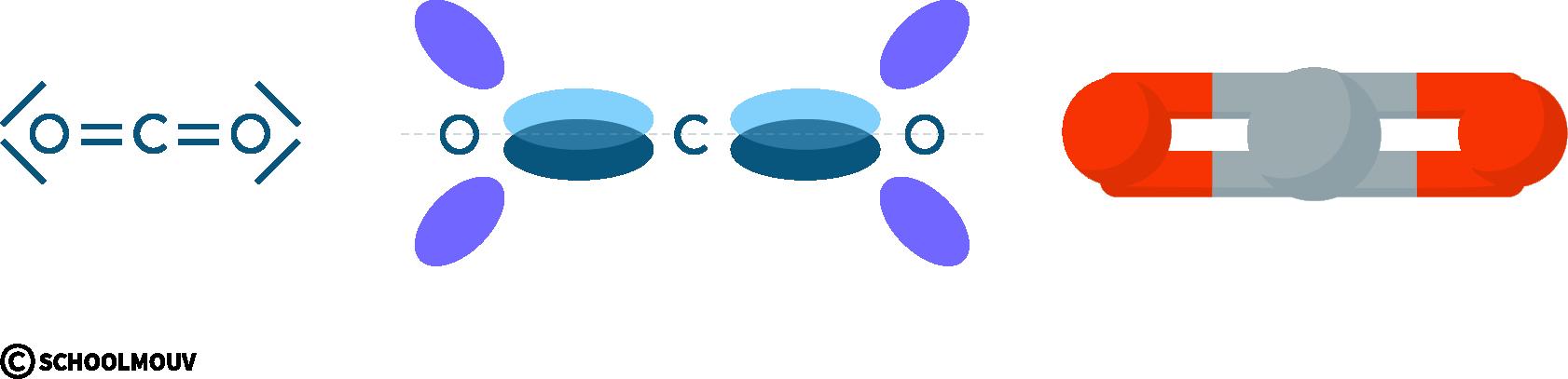 physique chimie première réforme représentation Lewis atome molécule dioxyde de carbone