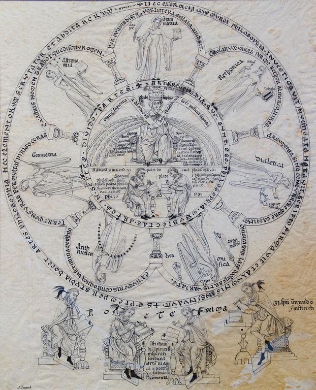 Calque du Hortus Deliciarum effectué par A. Straub d'après l'original, ©Claude Truong-Ngoc / WikimediaCommons, CCBY-SA3.0