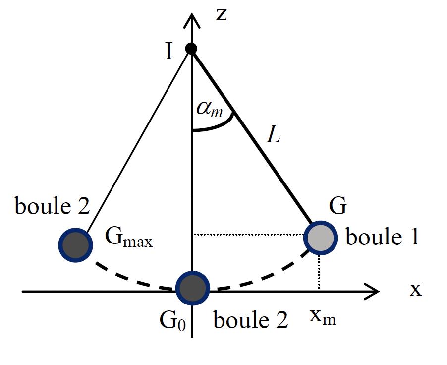 Alt Physique-chimie première sujet bac