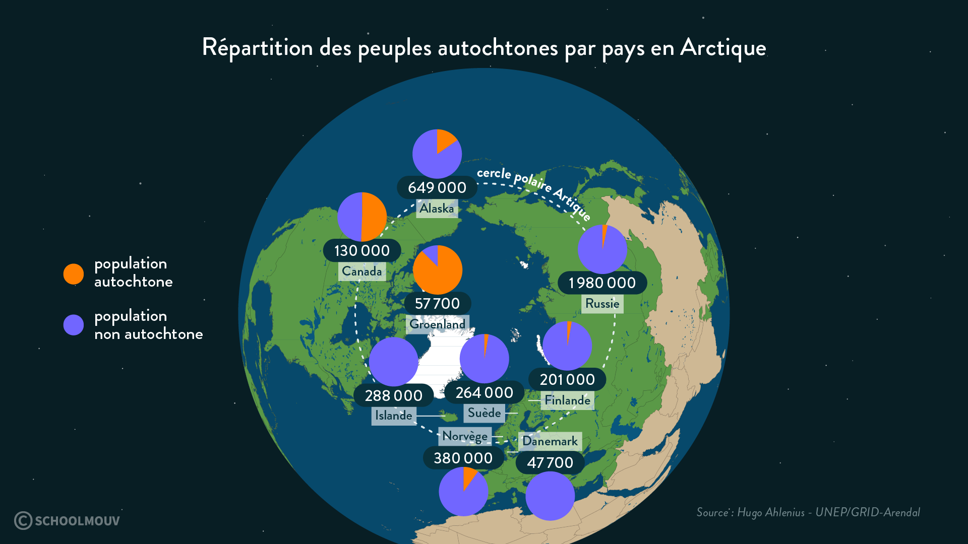 Peuples autochtones en Arctique - géographie - 2de - SchoolMouv