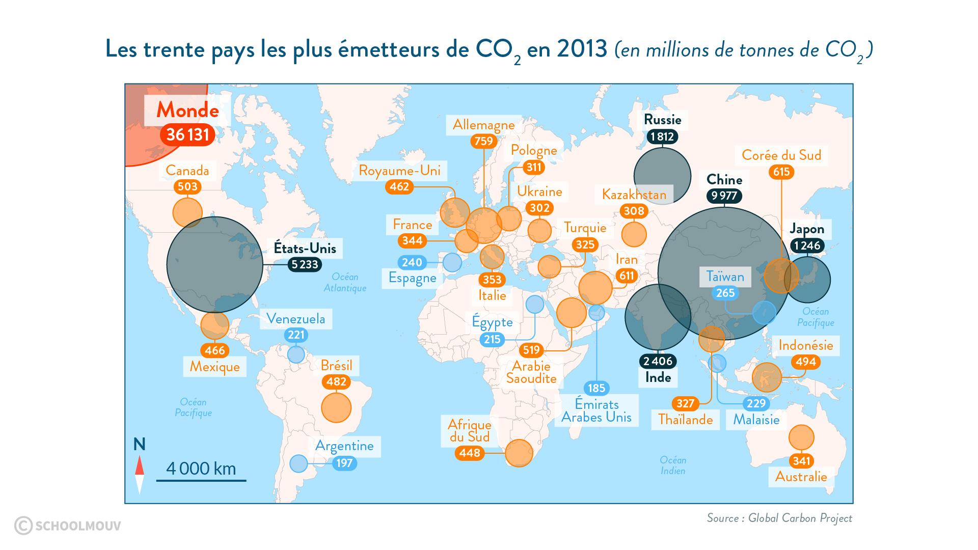 Les trente pays les plus émetteurs de CO<sub>2</sub> - SchoolMouv - géographie - 2de
