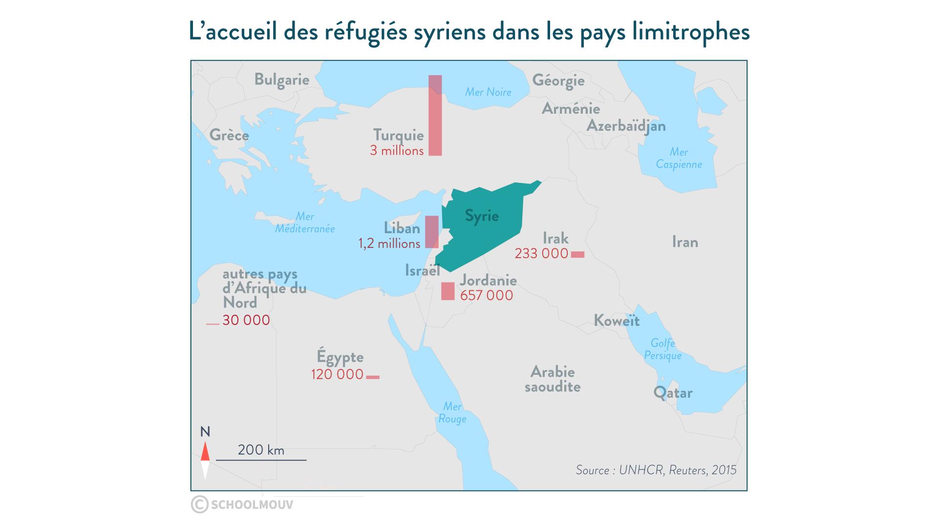 L'accueil des réfugiés syriens dans les pays limitrophes - Géographie-Seconde-SchoolMouv
