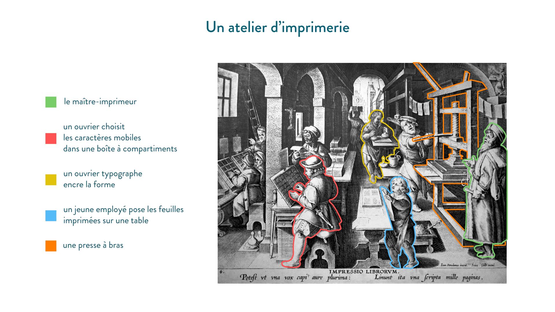 Un atelier d'impression au XVIe siècle - histoire - 2de - schoolmouv