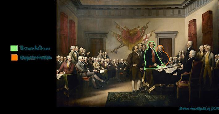 Déclaration d'indépendance, par John Trumbull (1819) - Histoire - 2de - SchoolMouv