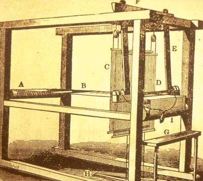 Navette volante de John Kay dans un métier à tisser, XVIIIe siècle - SchoolMouv - Histoire - 2de