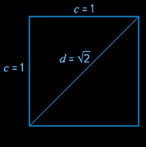 Racine carrée de 2