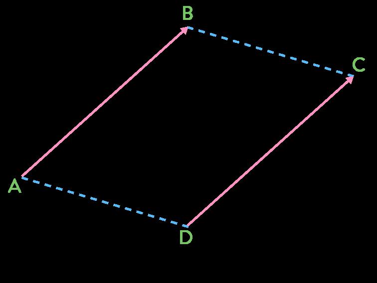 Égalité de deux vecteurs