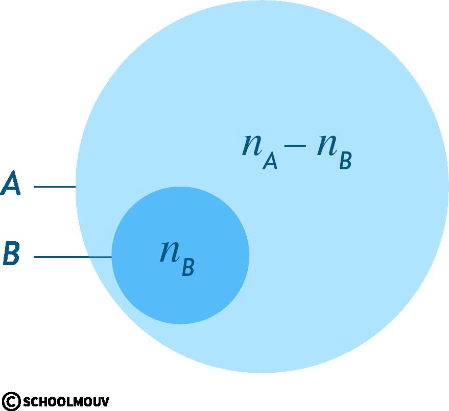 Mathématiques seconde réforme information chiffrée proportion