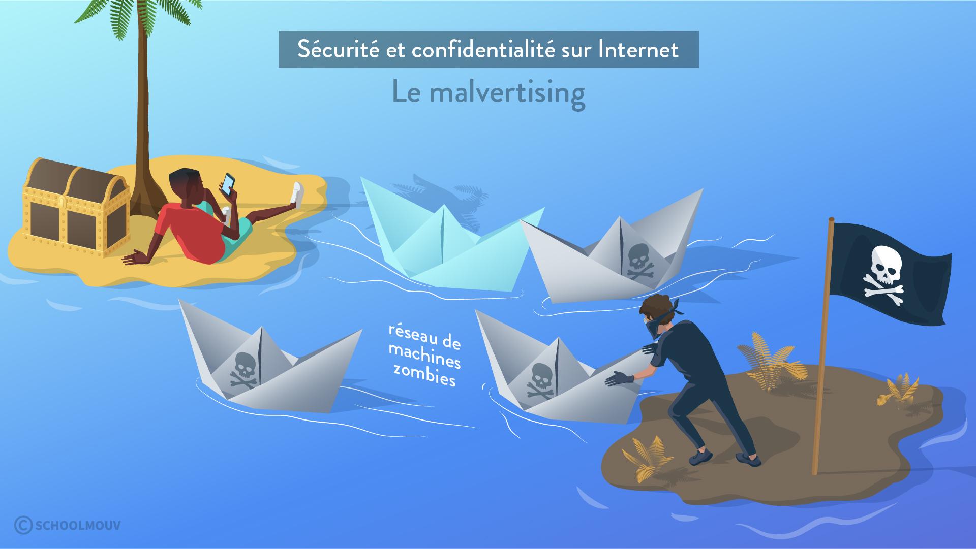 sécurité et confidentialité sur internet malvertising réseau machines zombies donnéées utilisateur navigateur pirate sciences numériques et technologie seconde