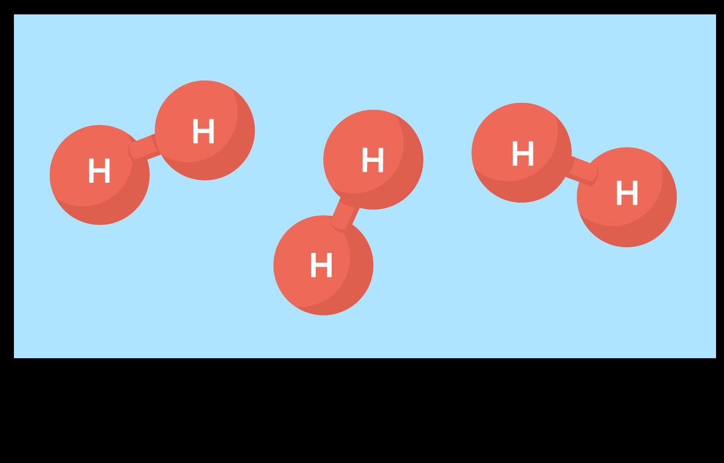 molécules de dihydrogènes