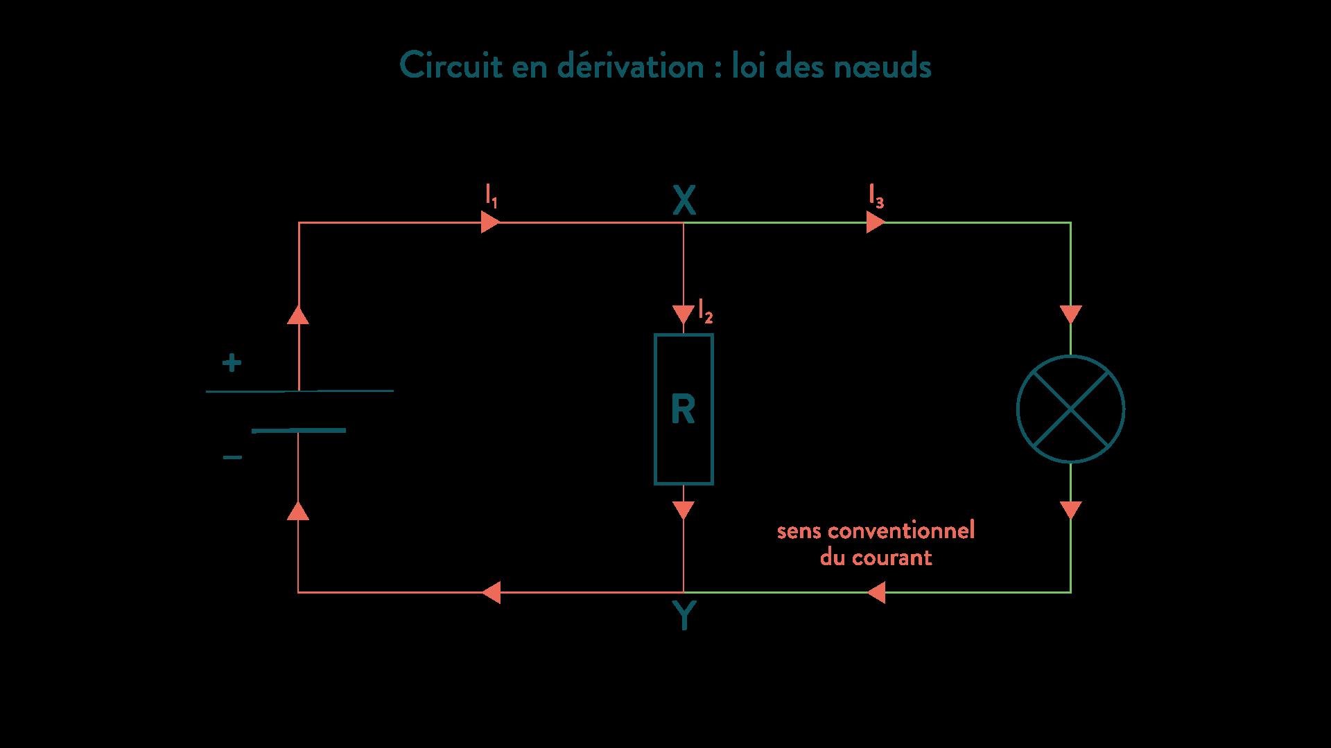 loi des nœuds, circuit en dérivation