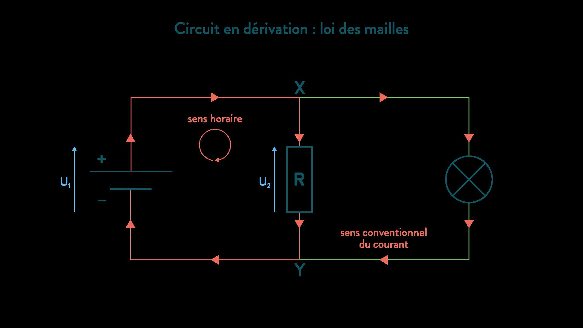loi des mailles, circuit en dérivation