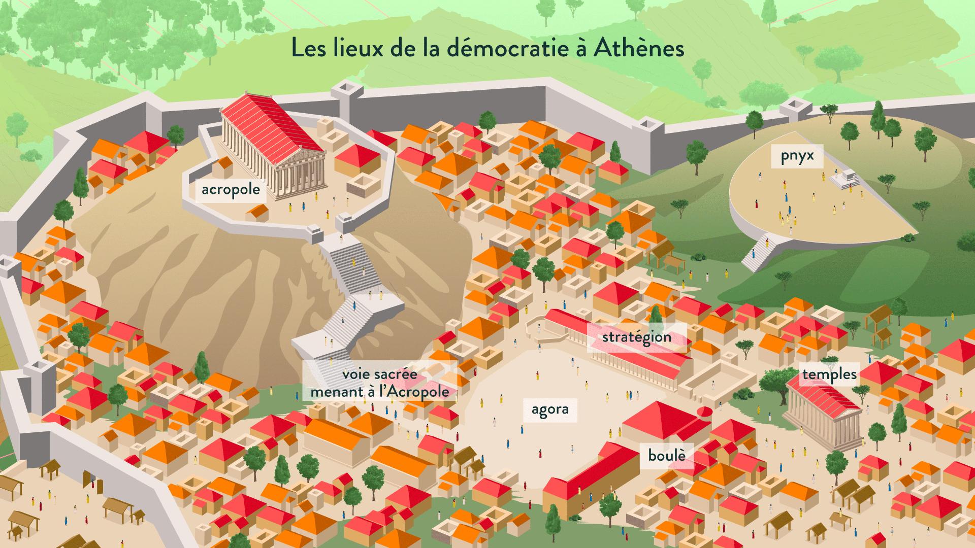 Représentation à vol d'oiseau du centre d'Athènes au Ve siècle av. J-C - Histoire - SchoolMouv - 2de