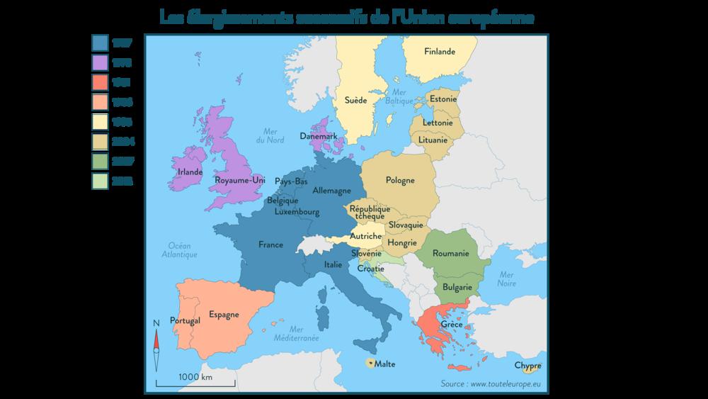 Les grandes étapes de la construction de l'Union européenne