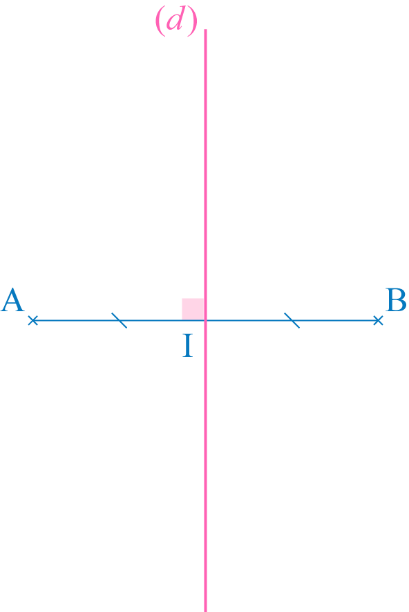 médiatrice segment droite géométrie sixième