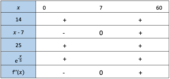 terminale maths obigatoire annale