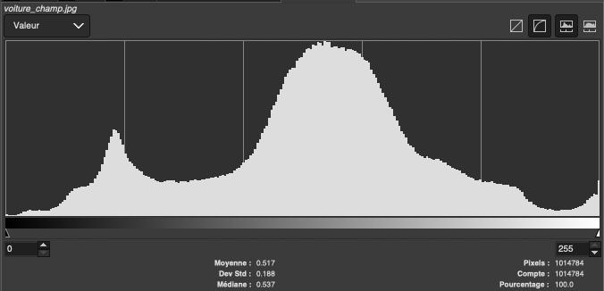 Histogramme photo exposition correction numérique traitement image SNT seconde