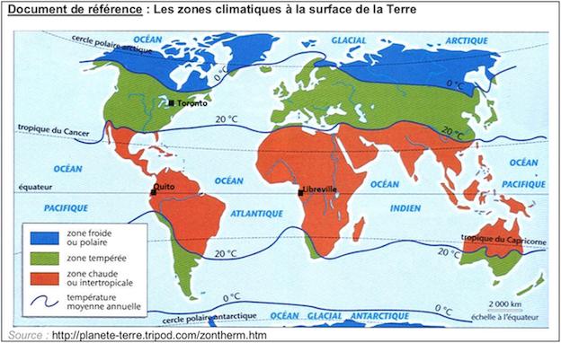climats sujet zéro