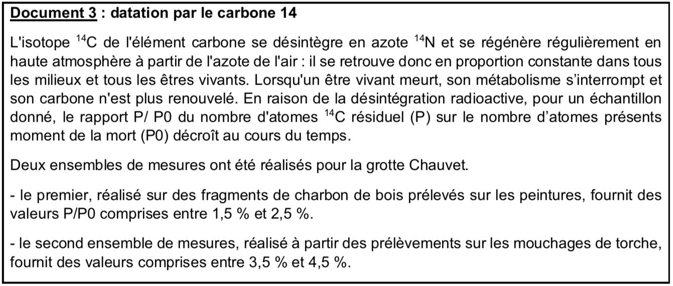 datation carbone 14 sujet zéro
