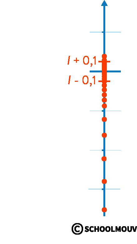 Alt Spécialité mathématiques terminale limites de suites limite finie