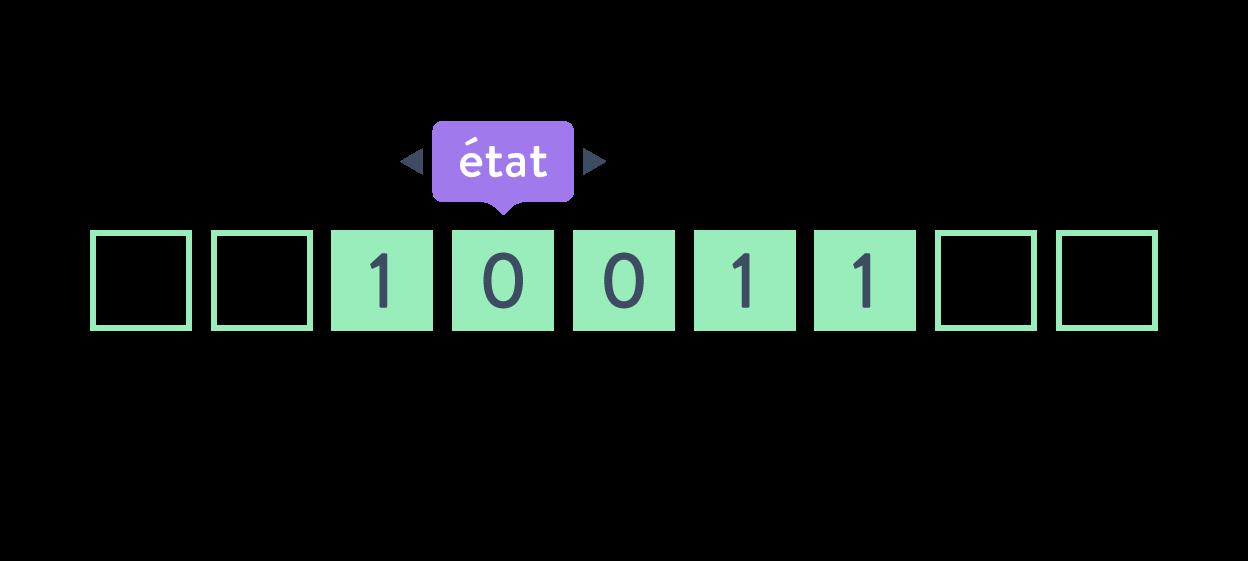Programmes données machines de Turing pointeur