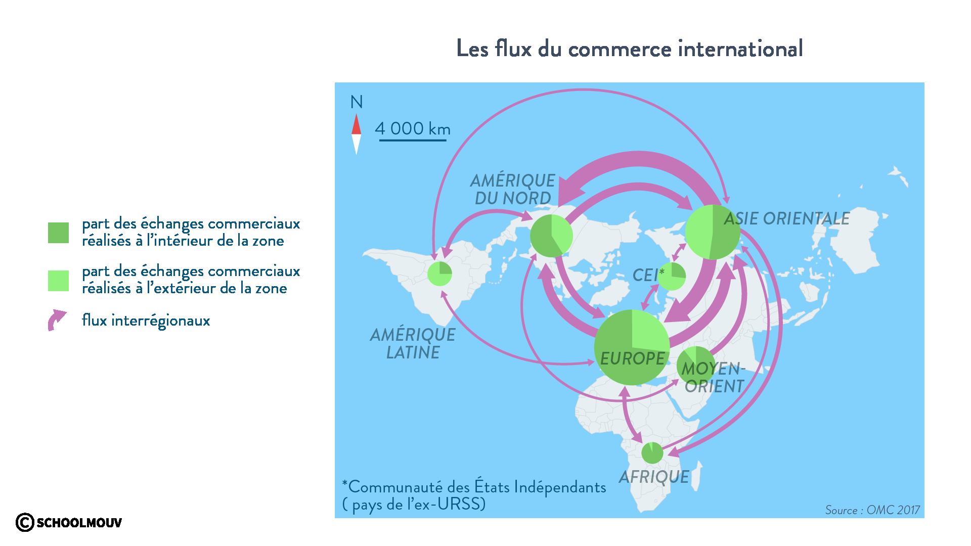 flux commerce international