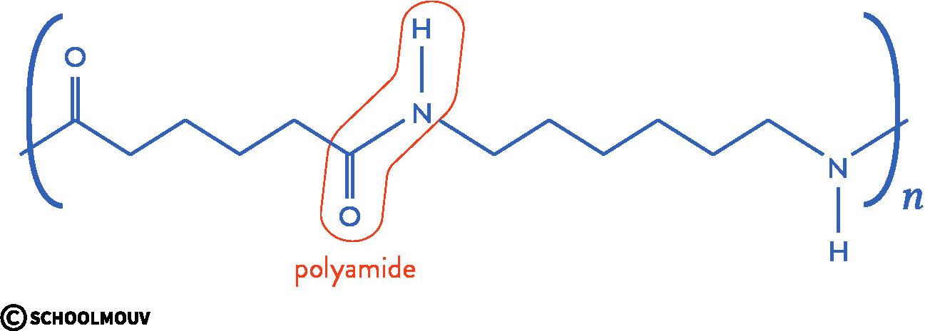 structure des molécules organiques physique chimie terminale polymère nylon