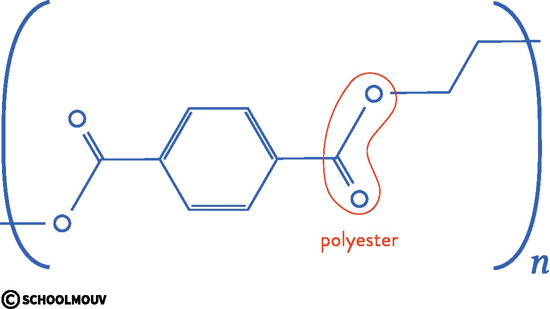 structure des molécules organiques physique chimie terminale polymère PET