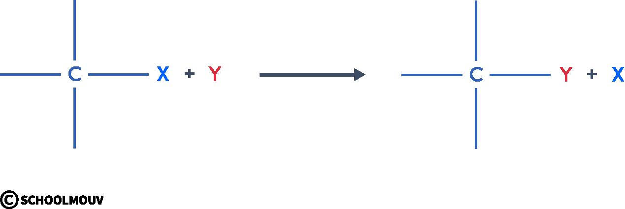 stratégie et sélectivité en chimie organique Réaction de substitution terminale physique chimie schoolmouv