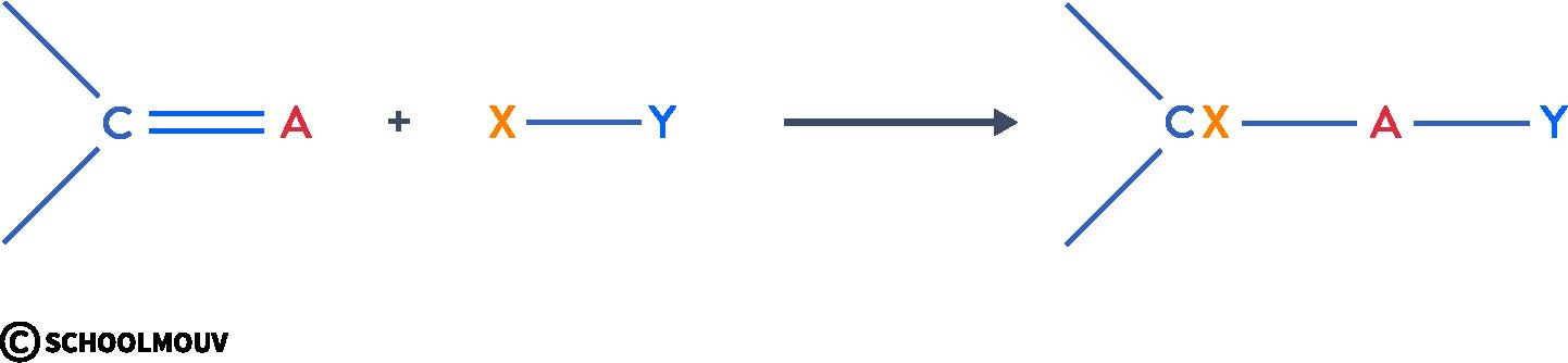 stratégie et sélectivité en chimie organique Réaction d'addition terminale physique chimie schoolmouv
